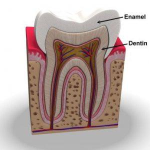 Sensitive Teeth Berkley CA